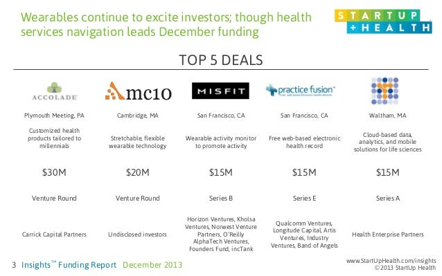 Digital Health Insights Funding Report - December 2013 Slide 3