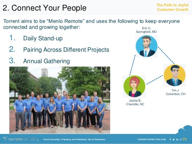 """The Path to Joyful  2. Connect Your People Customer Growth  Torrent aims to be """"Menlo Remote"""" and uses the following to ke..."""