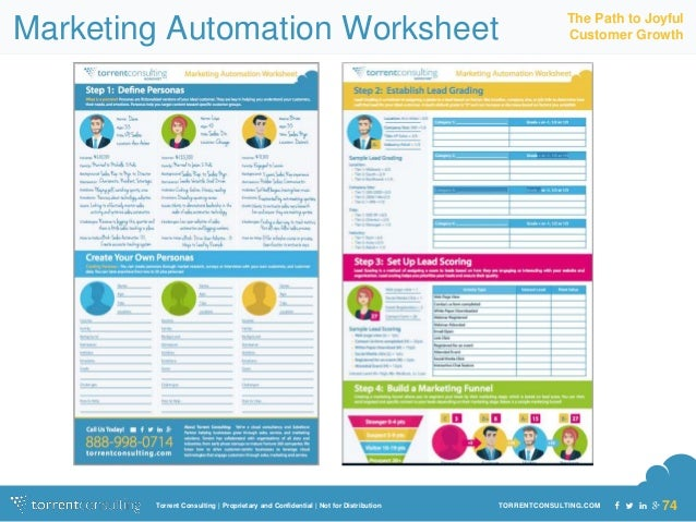 The Path to Joyful  Marketing Automation Worksheet Customer Growth  TORRENTCONSULTING.Torrent Consulting | Proprietary and...