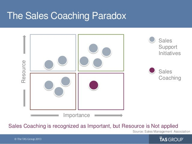 Sales Webinar   Your 2014 Plan - Close This Performance Gap