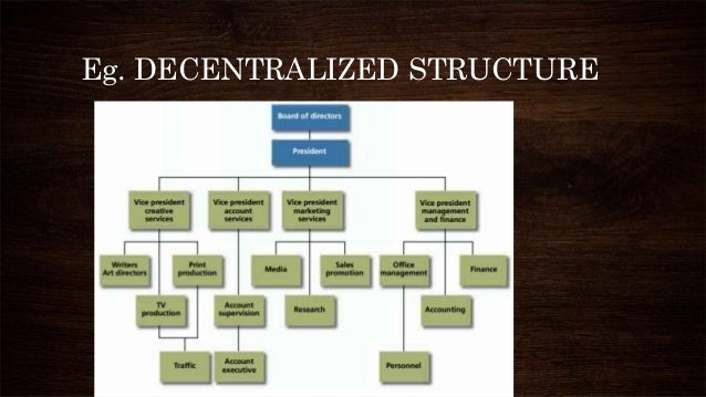 delegation and decentralization Delegation means the transfer by the minister, by means of decentralisation  under section 2, of a function from a line ministry to a regional.