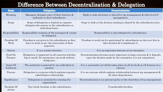 delegation and decentralization Vertical decentralization, either at the deconcentration, delegation or, more rarely ,  more neglected in the literature is the issue of horizontal decentralization,.