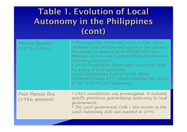 decentralization and emergence of local government Local government: local government is  local government federal emergency management agency a  decentralization represents local government.