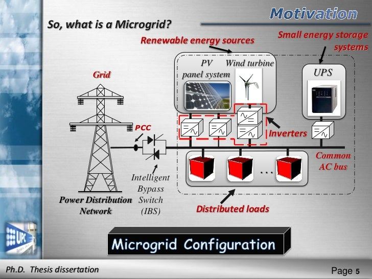 power distribution system thesis Electric power systems research is an international medium for the publication of original papers concerned with the generation, transmission.
