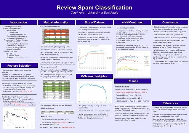 Review Spam Classification                                                                                                ...