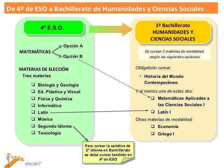 Best Cuarto De Eso Ideas - Casa & Diseño Ideas - sffreeschool.com