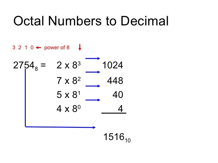 Decimal to-octal