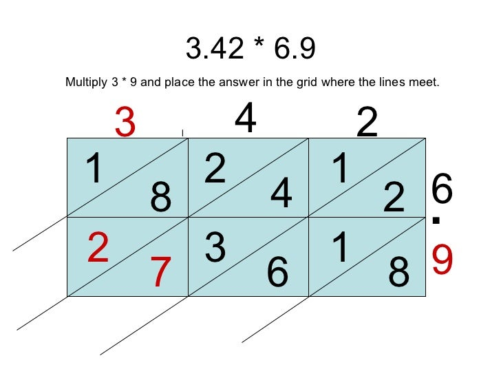Decimal lattice multiplication – Lattice Multiplication with Decimals Worksheets