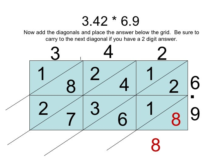 Decimal lattice multiplication