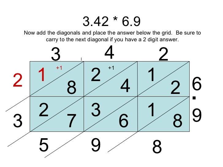 Decimal lattice multiplication – Lattice Multiplication Worksheets Free