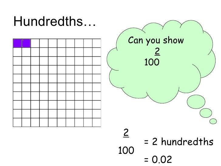 Decimal Grids, Tenths and Hundredths | Math Ideas | Pinterest ...