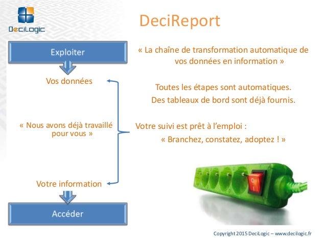 DeciReport Accéder Exploiter « La chaîne de transformation automatique de vos données en information » Toutes les étapes s...