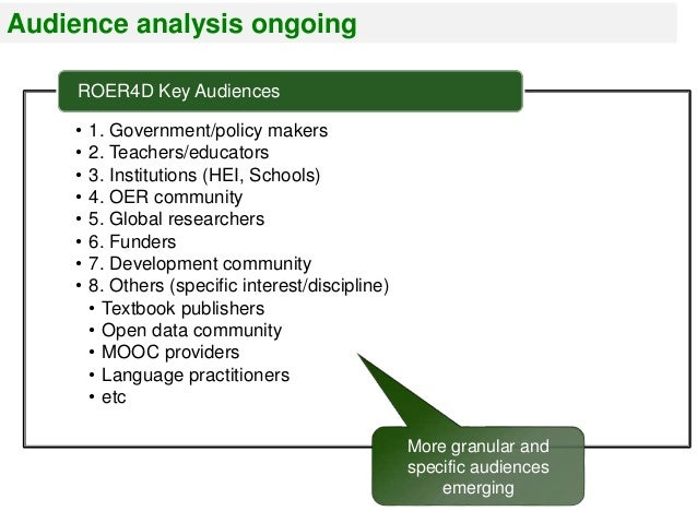 Examples of sharing research process outputs
