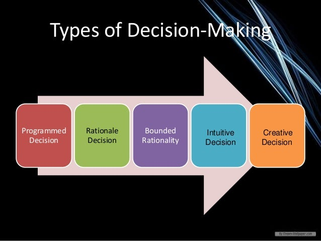 decision making reflection exercise Here are some useful methods for effective decision-making and problem-solving: first a simple step-by-step process for effective decision-making and problem-solving see also the decision-making facilitative questions template.
