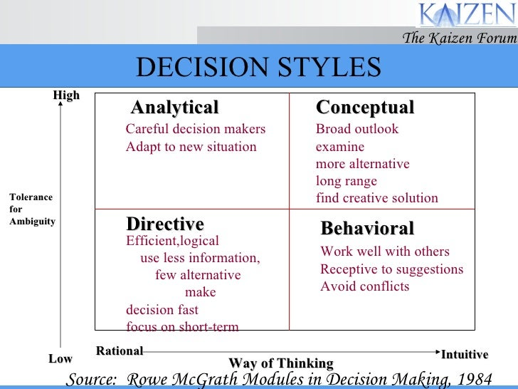 directive style of decision making To move up the ladder, it's important that your method of making decisions  develops  so they try a little of everything: their styles are directive yet  participative,.