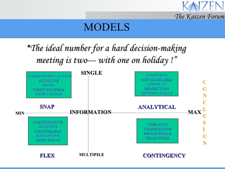my decision making model Managers often rely on fact-based analytical decision making rational decision  making can be very beneficial in the business world and differs.