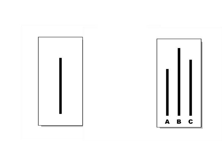 Conformity [Asch, 1951, 1955, 1956] <ul><li>Is the test line equal in length to A, B, or C? </li></ul><ul><li>Small (3 of ...