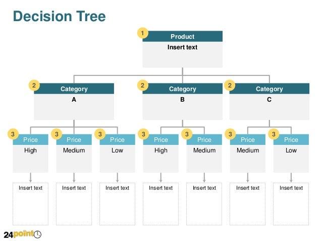 Ppt slide on decision tree diagram decision tree ccuart Choice Image