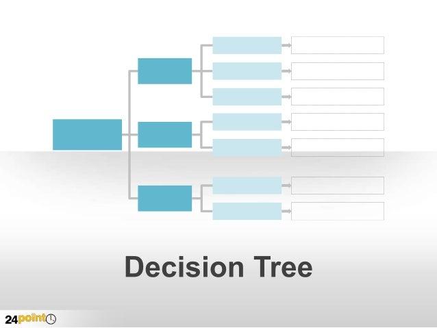 Decision Tree - Editable PPT Slides