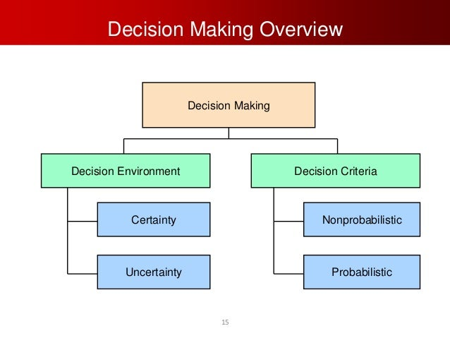 how to make decision analysis