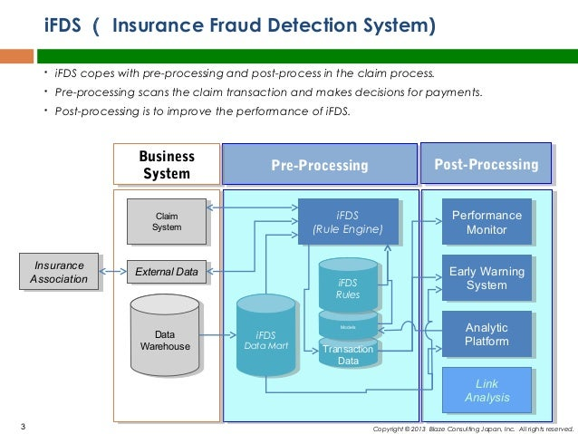 Tag Archives: bank frauds prevention and detection