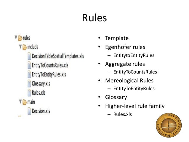 Rules template idealstalist the decision table template for geospatial business rules flashek Images
