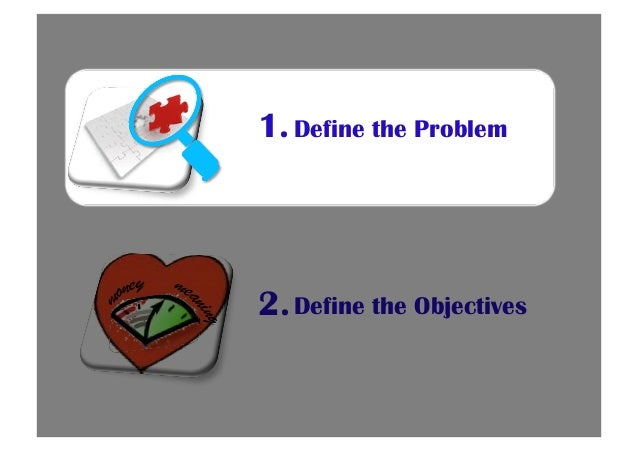 Define the Problem1. Define the Objectives2.