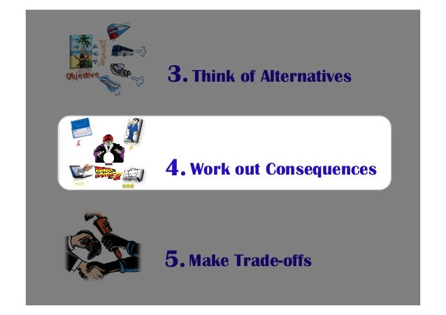 Make Trade-offs5. Work out Consequences4. Think of Alternatives3.