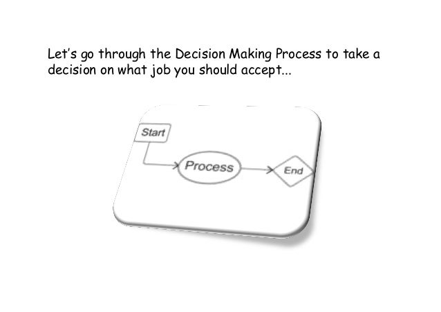 Let's go through the Decision Making Process to take a decision on what job you should accept...