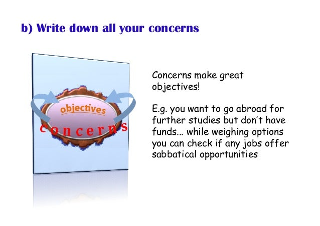 b) Write down all your concerns Concerns make great objectives! E.g. you want to go abroad for further studies but don't h...