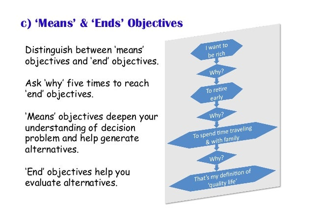c) 'Means' & 'Ends' Objectives Distinguish between 'means' objectives and 'end' objectives. Ask 'why' five times to reach ...