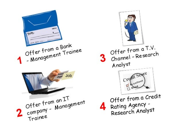 Offer from a Credit Rating Agency - Research Analyst4 Job