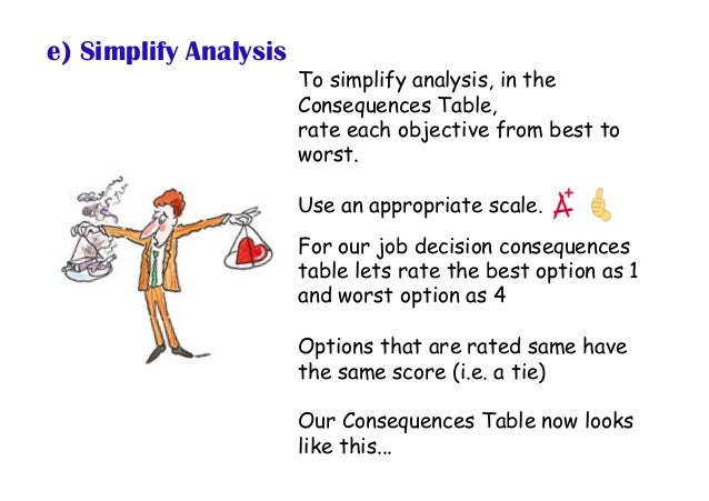 To simplify analysis, in the Consequences Table, rate each objective from best to worst. Use an appropriate scale. For our...
