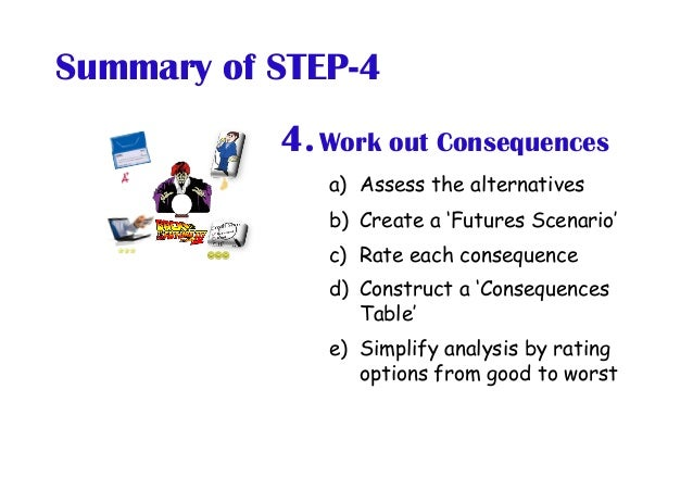 a) Assess the alternatives b) Create a 'Futures Scenario' c) Rate each consequence d) Construct a 'Consequences Table'...