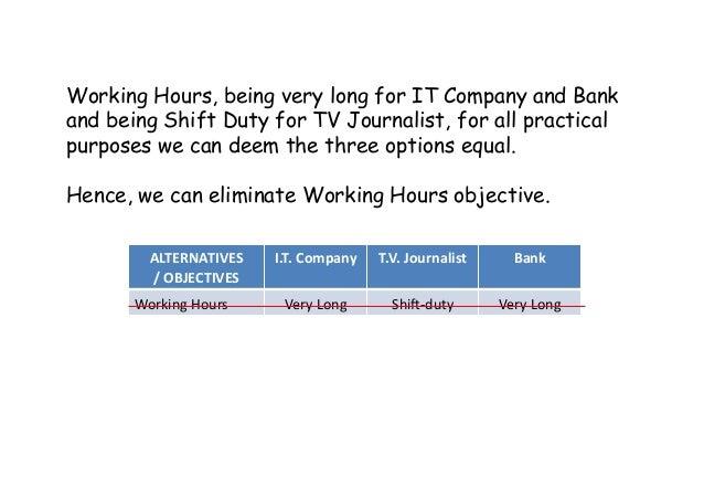 ALTERNATIVES /OBJECTIVES I.T.Company T.V.Journalist Bank WorkingHours VeryLong Shia‐duty VeryLong Working ...
