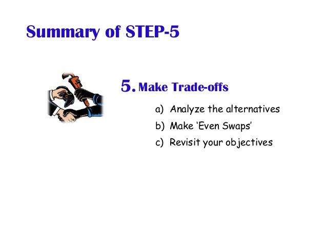 a) Analyze the alternatives b) Make 'Even Swaps' c) Revisit your objectives Summary of STEP-5 Make Trade-offs5.