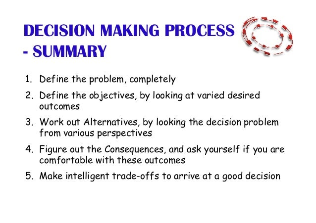1. Define the problem, completely 2. Define the objectives, by looking at varied desired outcomes 3. Work out Alternati...
