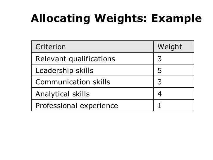 allocate weights to the criteria