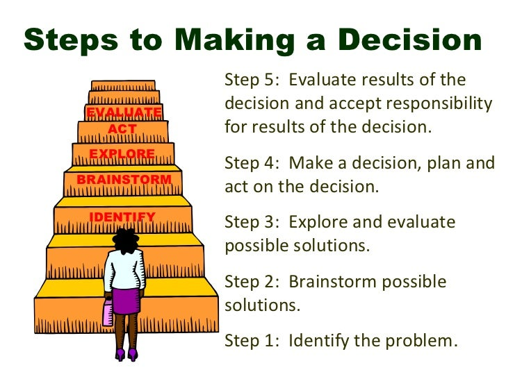 Steps to Making a Decision                Step 5: Evaluate results of the    EVALUATE                decision and accept r...