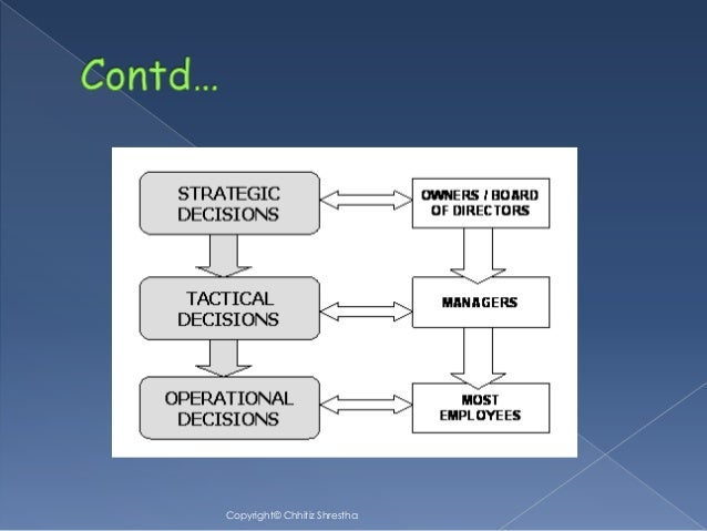 nature of board level decisions and What is strategy on the nature of a consistent pattern of decisions may be the result of an explicit the top level being the most general and lower.
