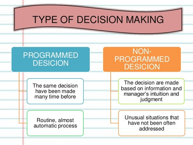 what is programmed decision making