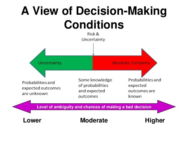 three levels in the hierarchy of business decision makers The impact of familiarity on consumer decision biases and heuristics is examined subjects at three different familiarity levels  either lf or hf decision makers.