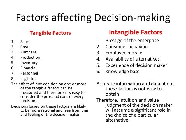 factors affecting consumers decision making Many factors influence the consumer decision-making process, including social status, desire, cost and mood some of these factors can be altered or manipulated by product sellers and.