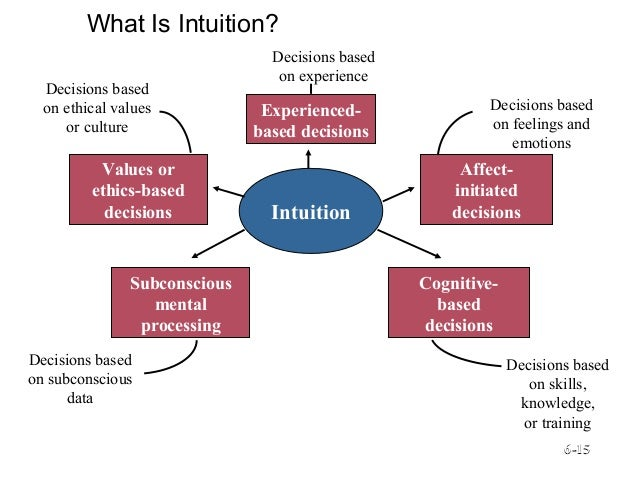 The Role of Intuition in a World of Big Data