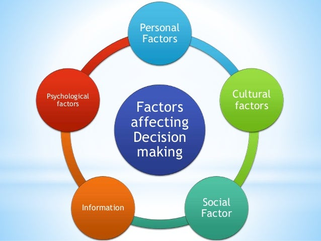 What are the factors that affect our health?