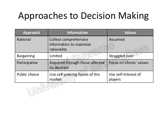 approaches to decision making pdf