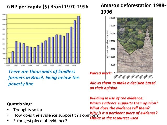 GNP per capita ($) Brazil 1970-1996 Amazon deforestation 1988- 1996 There are thousands of landless farmers in Brazil, liv...