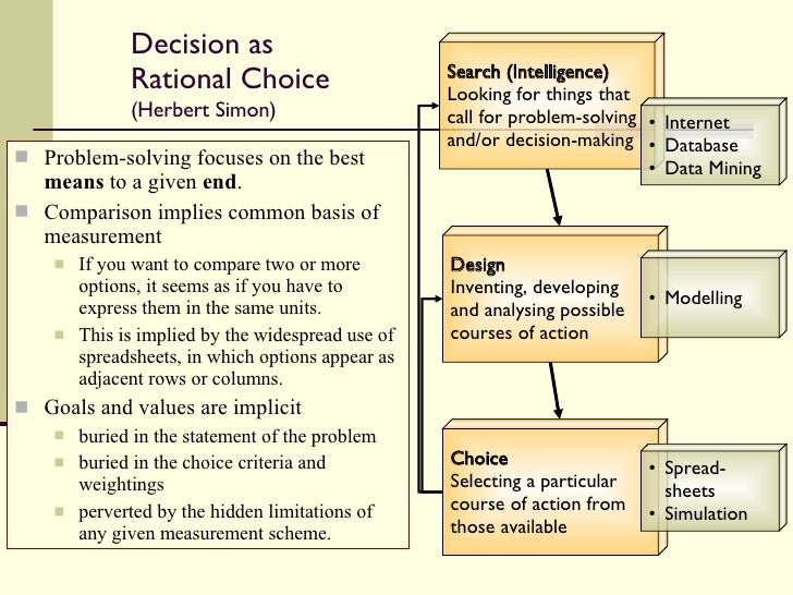 simons decision making process Start studying chapter 11-13 study guide t/f the implementation phase of simon's decision-making model the first stage in simon's decision-making process.