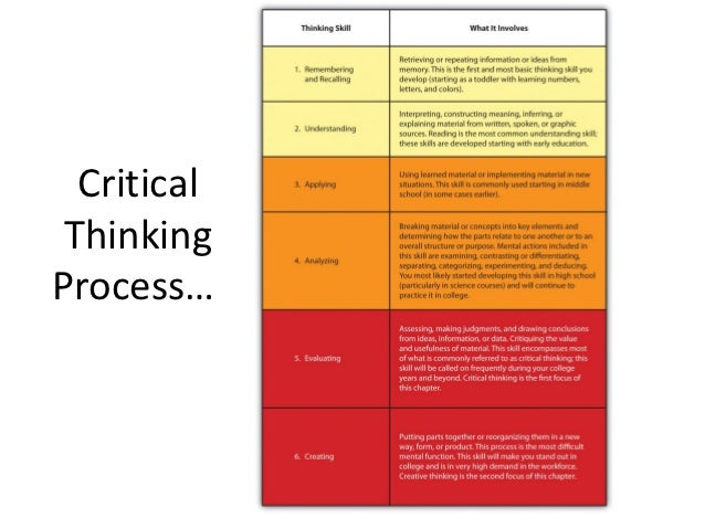 california critical thinking skills test etsu