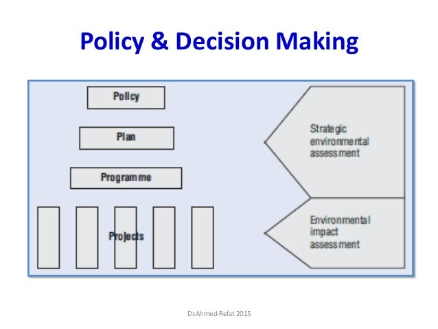 Policy & Decision Making Dr.Ahmed-Refat 2015
